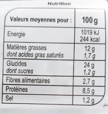 Sandwich poulet pousses d'epinard - Valori nutrizionali - fr