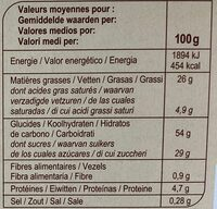 Loops - Informations nutritionnelles - fr