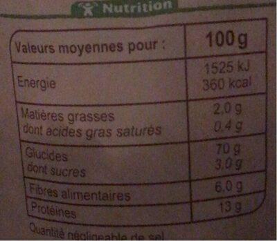 Coquillette - Informations nutritionnelles - fr