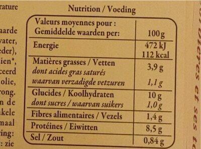 coq au vin - Informations nutritionnelles - fr