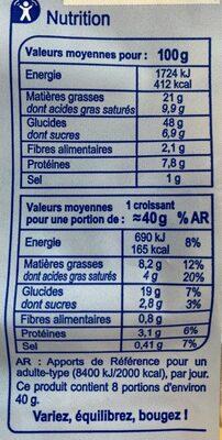 Croissants - Informations nutritionnelles - fr