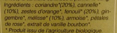 Tisane digestion légère - Inhaltsstoffe - fr