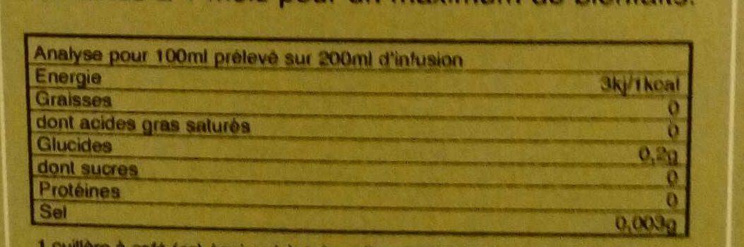Tisane digestion légère - Nährwertangaben - fr