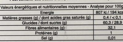 Pastilles Pin Miel - Nutrition facts - fr