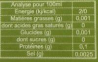 Epicerie / Thé Bio Et équitable / Thé Vert - Informations nutritionnelles - fr