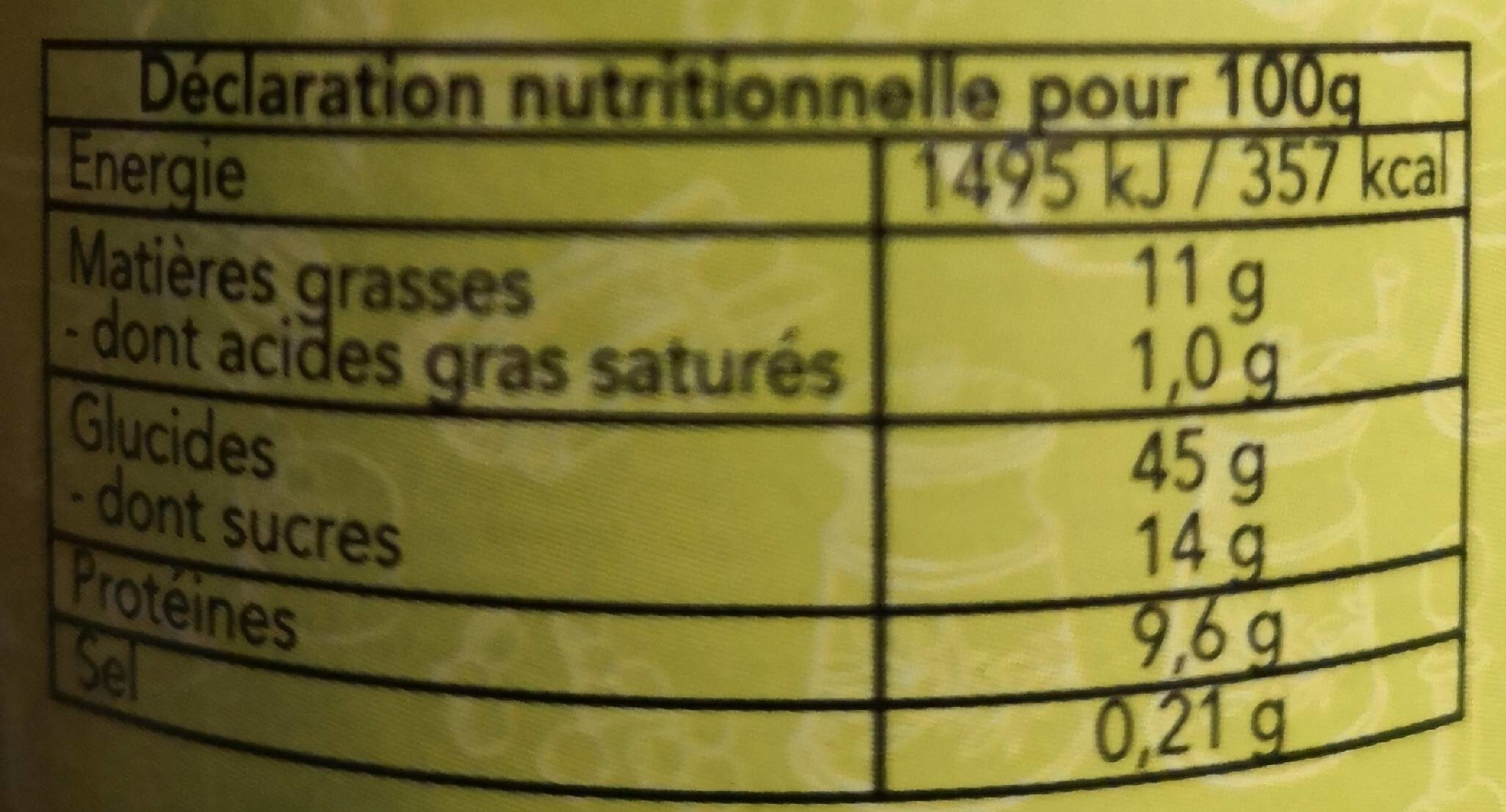 Pep's - Nutrition facts - fr
