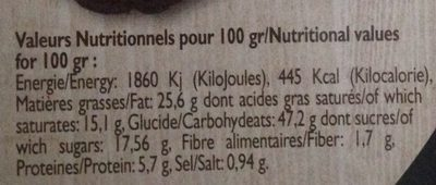 Kouign-Amann - Informations nutritionnelles