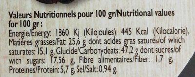 Kouign-Amann - Informations nutritionnelles - fr