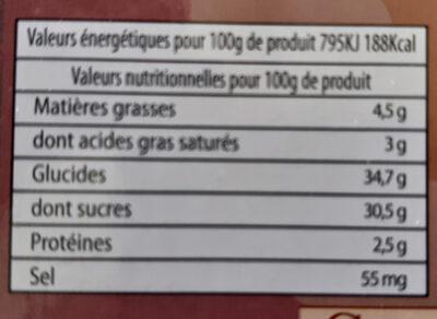 Marron glacé - Crème glacé - Nutrition facts - fr