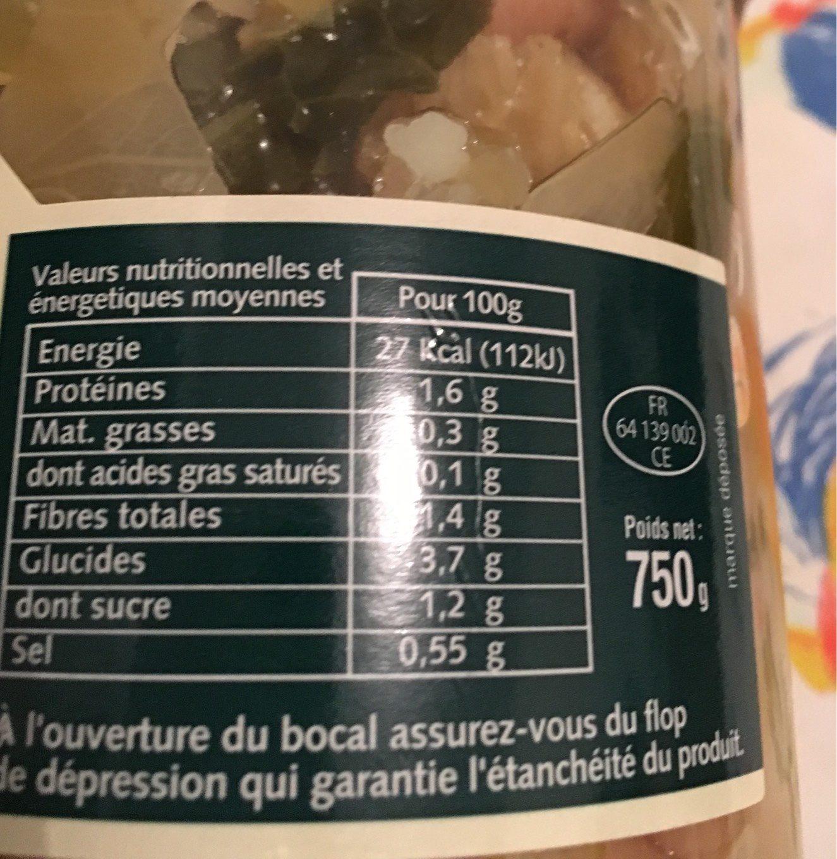 Garbure bearnaise - Voedingswaarden - fr