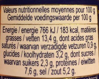Moutarde Tomate & Olive - Informations nutritionnelles - fr