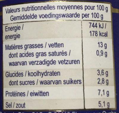 Moutarde Curry & Noix De Coco - Nutrition facts