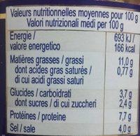 Moutarde à l'Ancienne - Informations nutritionnelles