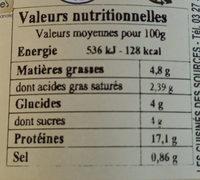 Carbonnade Flamande au Pain d'Épices et à la Bière - Informations nutritionnelles