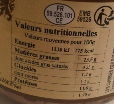 Terrine à la bière - Nutrition facts - fr