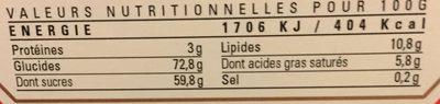 Assortiment des meilleures spécialités du Nord Coeur de guimauve, bêtises de Cambrai, nougat et babeluttes de Lys. - Nutrition facts