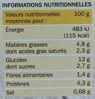 Lasagnes à la Bolognaise - Nutrition facts - fr