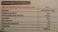 Hachis parmentier - Nutrition facts - fr