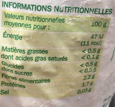 Champignons émincés surgelés - Informazioni nutrizionali - fr