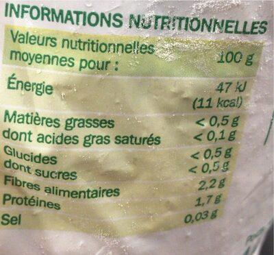 Champignons émincés surgelés - Valori nutrizionali - fr