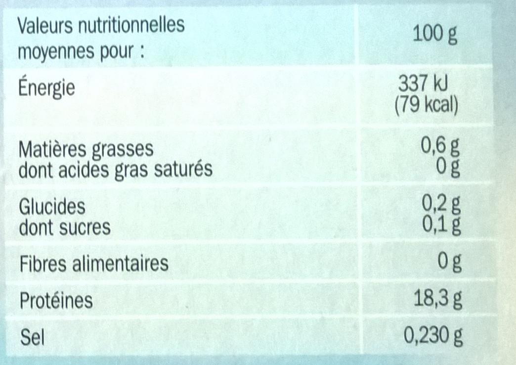 4 portions de filet de Cabillaud - Nutrition facts