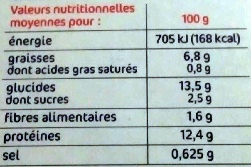 Tranches panées de Cabillaud x8 - Informations nutritionnelles - fr