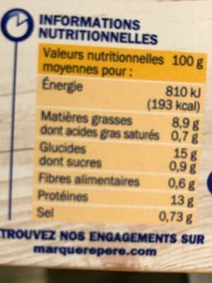 Tranches panées de Cabillaud x8 - Voedingswaarden - fr