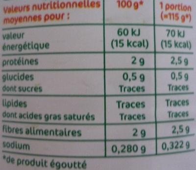 Champignons de Paris entiers - Voedingswaarden - fr