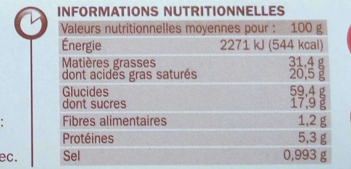 Palmiers - Nutrition facts - fr