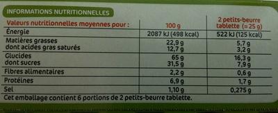 Petits beurres chocolat au lait aux noisettes - Informations nutritionnelles - fr
