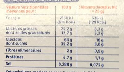Bâtonnets enrobés de chocolat au lait - Voedigswaarden