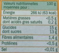 Compote pomme banane all 4*100g - Informations nutritionnelles - fr