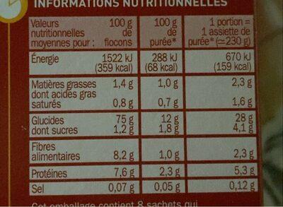 Purée de pomme de terre nature - Informations nutritionnelles - fr