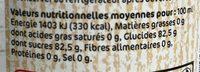 Sucre de canne liquide - Informations nutritionnelles - fr