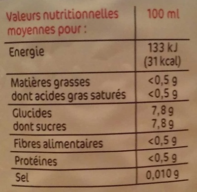 Tonic - Nutrition facts