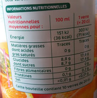 JaFun Tropical - Nutrition facts