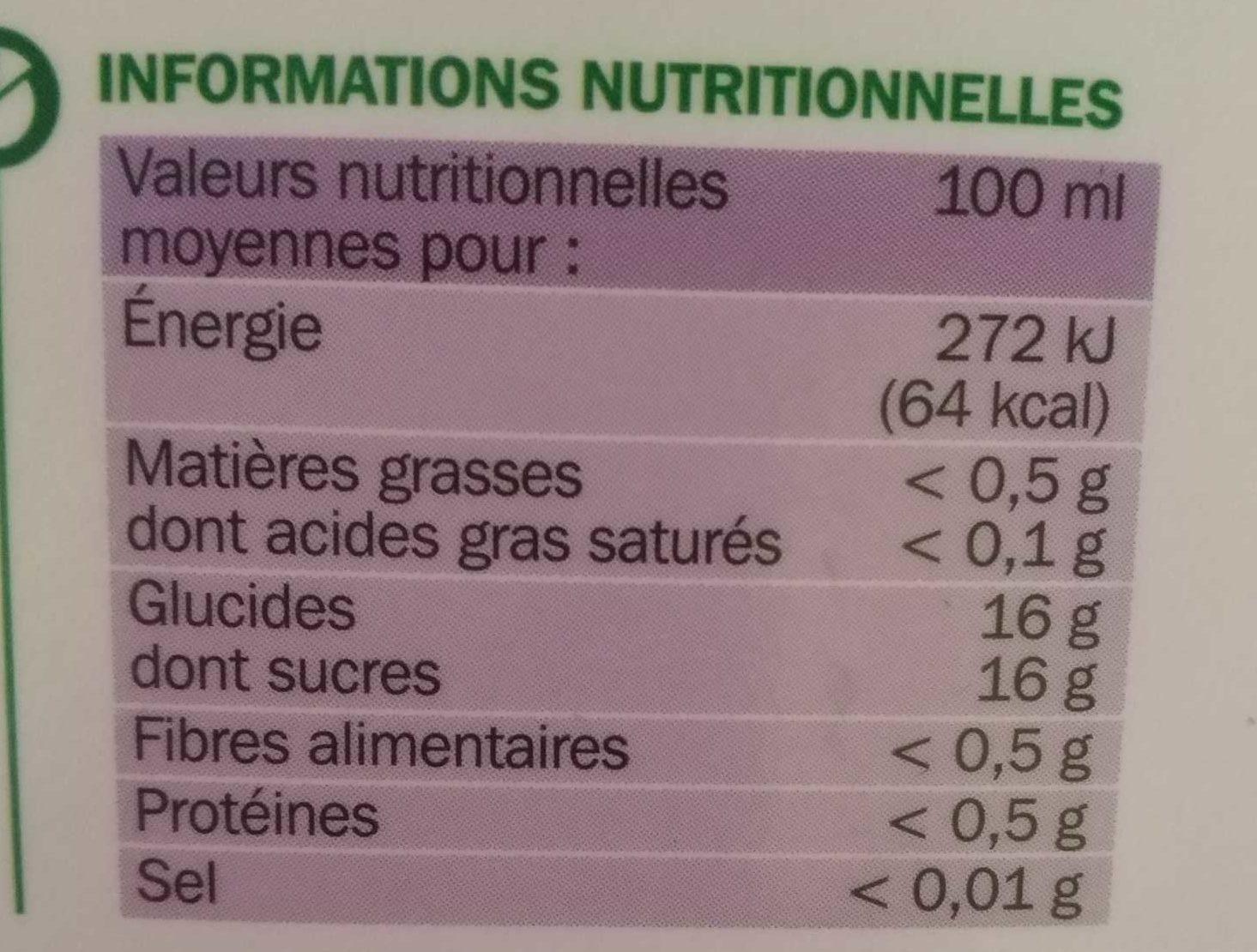 Pur jus de raisin - Nutrition facts