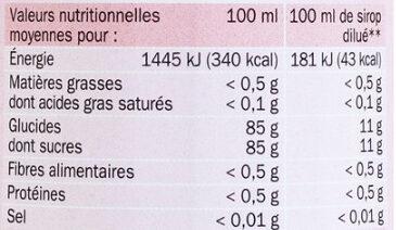 Sirop de framboise - Voedingswaarden - fr