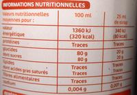 Sirop de fraise - Nutrition facts - fr