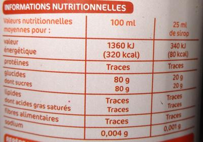Sirop de fraise - Voedigswaarden