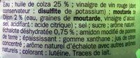 Sauce vinaigrette échalotes - Ingrédients