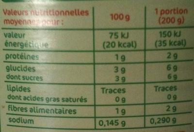 Tomates entières pelées au jus - Voedigswaarden