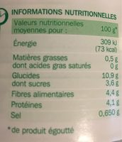 Petits pois extra fins 4/4 - Informations nutritionnelles