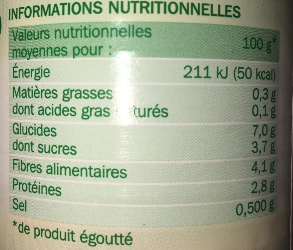 Petits pois carottes - Nutrition facts - fr