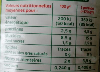 Jardinière de 4 légumes 4/4 - Informations nutritionnelles - fr