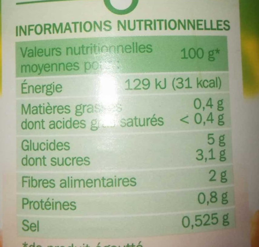 Carottes - Informations nutritionnelles - fr