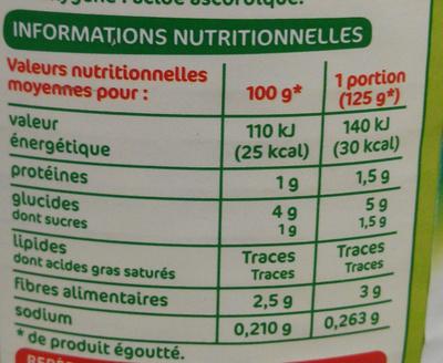 Salsifis notre jardin 800 g - Acide citrique leclerc ...