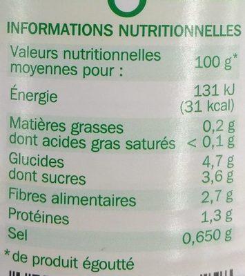Salsifis notre jardin 400 g 250 g goutt 425 ml - Acide citrique leclerc ...