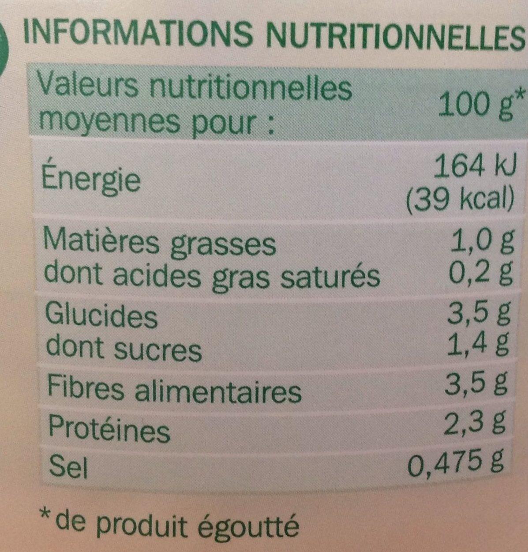 Choux de bruxelles 4/4 - Informations nutritionnelles - fr