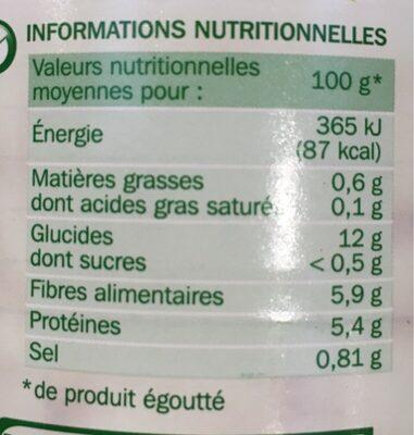 Flageolets verts extra fins 4/4 - Informations nutritionnelles - fr